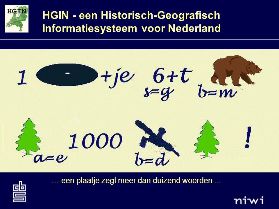 HGIN - een Historisch-Geografisch Informatiesysteem voor Nederland CBS, 70 jaar statistiek in tijdreeksen, Den Haag 1969