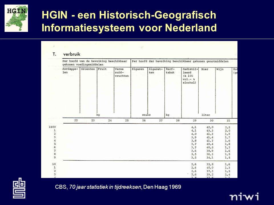 HGIN - een Historisch-Geografisch Informatiesysteem voor Nederland 200 jaar statistiek in tijdreeksen, Amsterdam 1999