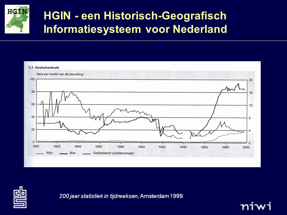 HGIN - een Historisch-Geografisch Informatiesysteem voor Nederland 1849 1859