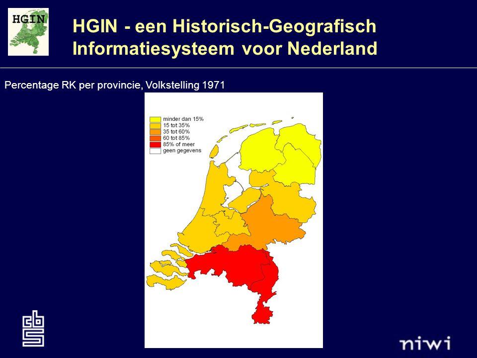 Percentage RK per provincie, Volkstelling 1971