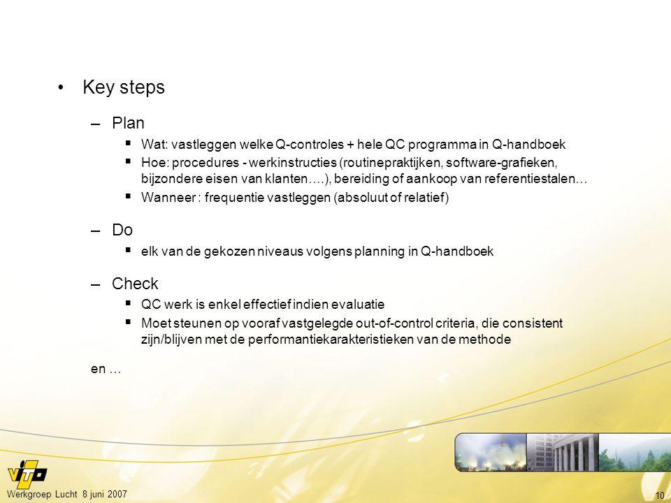 10 Werkgroep Lucht 8 juni 2007 Key steps –Plan  Wat: vastleggen welke Q-controles + hele QC programma in Q-handboek  Hoe: procedures - werkinstructies (routinepraktijken, software-grafieken, bijzondere eisen van klanten….), bereiding of aankoop van referentiestalen…  Wanneer : frequentie vastleggen (absoluut of relatief) –Do  elk van de gekozen niveaus volgens planning in Q-handboek –Check  QC werk is enkel effectief indien evaluatie  Moet steunen op vooraf vastgelegde out-of-control criteria, die consistent zijn/blijven met de performantiekarakteristieken van de methode en …