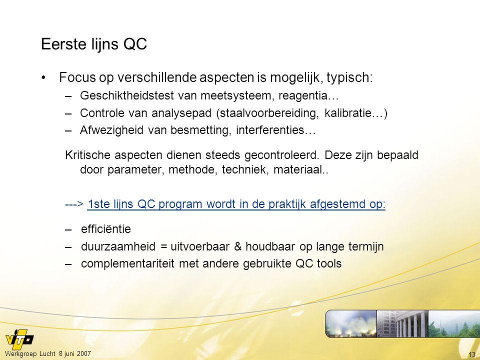 13 Werkgroep Lucht 8 juni 2007 Eerste lijns QC Focus op verschillende aspecten is mogelijk, typisch: –Geschiktheidstest van meetsysteem, reagentia… –Controle van analysepad (staalvoorbereiding, kalibratie…) –Afwezigheid van besmetting, interferenties… Kritische aspecten dienen steeds gecontroleerd.