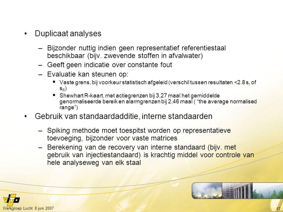 17 Werkgroep Lucht 8 juni 2007 Duplicaat analyses –Bijzonder nuttig indien geen representatief referentiestaal beschikbaar (bijv. zwevende stoffen in