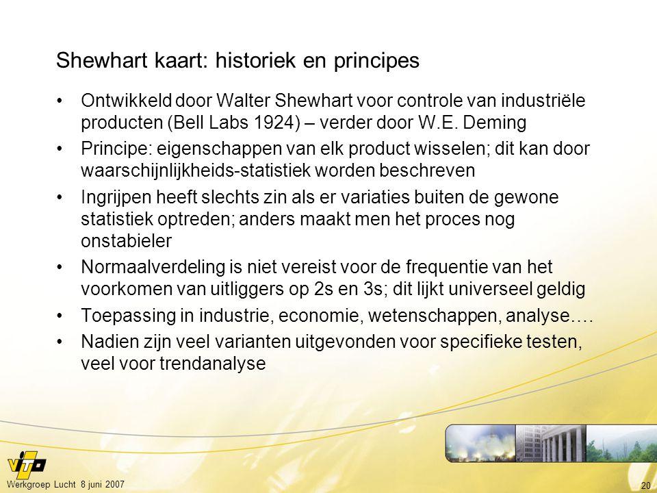 20 Werkgroep Lucht 8 juni 2007 Shewhart kaart: historiek en principes Ontwikkeld door Walter Shewhart voor controle van industriële producten (Bell Labs 1924) – verder door W.E.