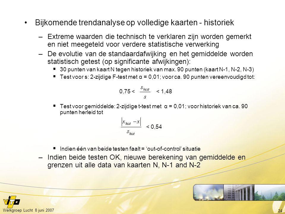 24 Werkgroep Lucht 8 juni 2007 Bijkomende trendanalyse op volledige kaarten - historiek –Extreme waarden die technisch te verklaren zijn worden gemerkt en niet meegeteld voor verdere statistische verwerking –De evolutie van de standaardafwijking en het gemiddelde worden statistisch getest (op significante afwijkingen):  30 punten van kaart N tegen historiek van max.