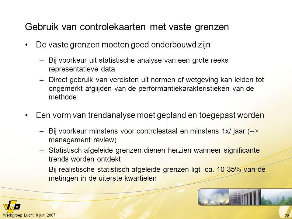 26 Werkgroep Lucht 8 juni 2007 Gebruik van controlekaarten met vaste grenzen De vaste grenzen moeten goed onderbouwd zijn –Bij voorkeur uit statistisc