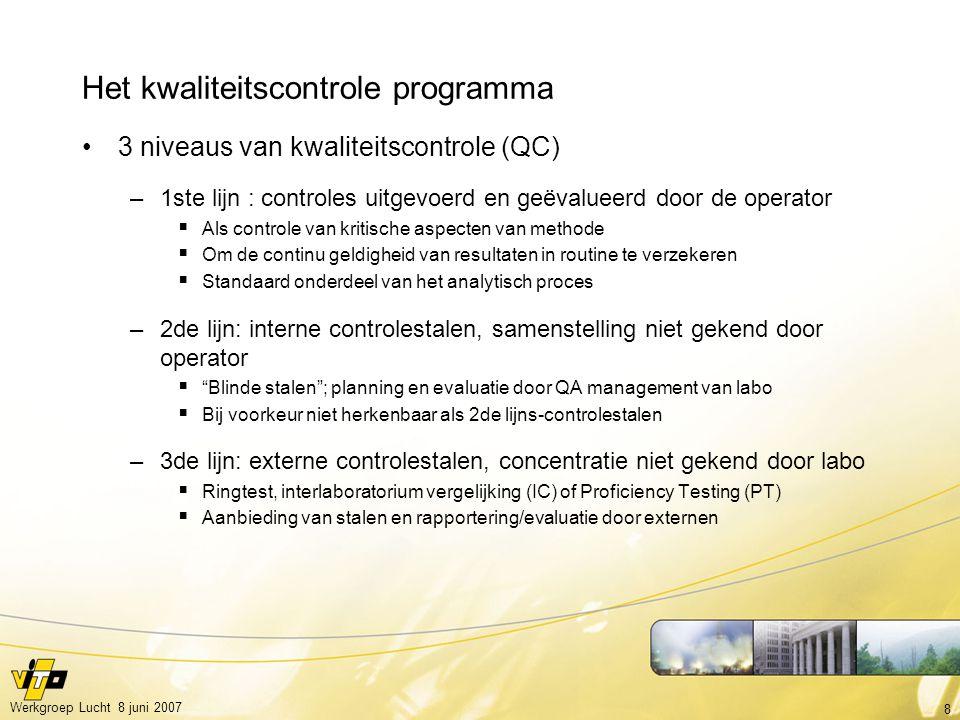 8 Werkgroep Lucht 8 juni 2007 Het kwaliteitscontrole programma 3 niveaus van kwaliteitscontrole (QC) –1ste lijn : controles uitgevoerd en geëvalueerd