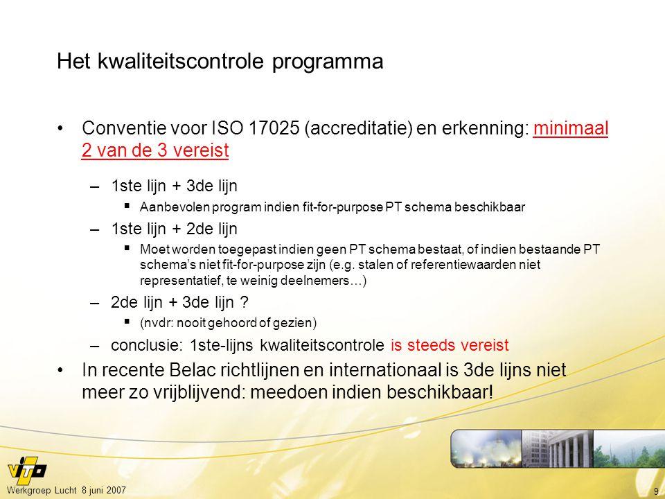 9 Werkgroep Lucht 8 juni 2007 Het kwaliteitscontrole programma Conventie voor ISO 17025 (accreditatie) en erkenning: minimaal 2 van de 3 vereist –1ste