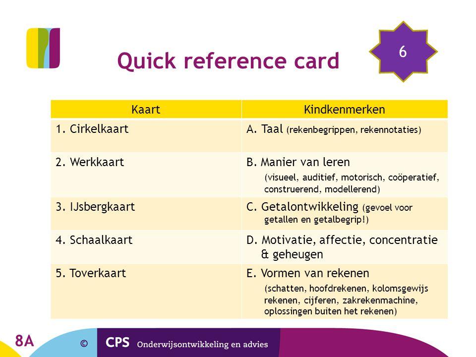 Quick reference card KaartKindkenmerken 1. CirkelkaartA. Taal (rekenbegrippen, rekennotaties) 2. WerkkaartB. Manier van leren (visueel, auditief, moto