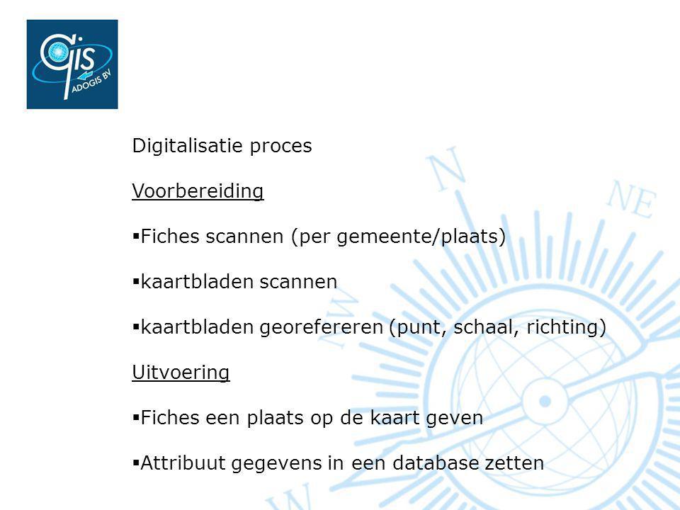 Digitalisatie proces Voorbereiding  Fiches scannen (per gemeente/plaats)  kaartbladen scannen  kaartbladen georefereren (punt, schaal, richting) Uitvoering  Fiches een plaats op de kaart geven  Attribuut gegevens in een database zetten