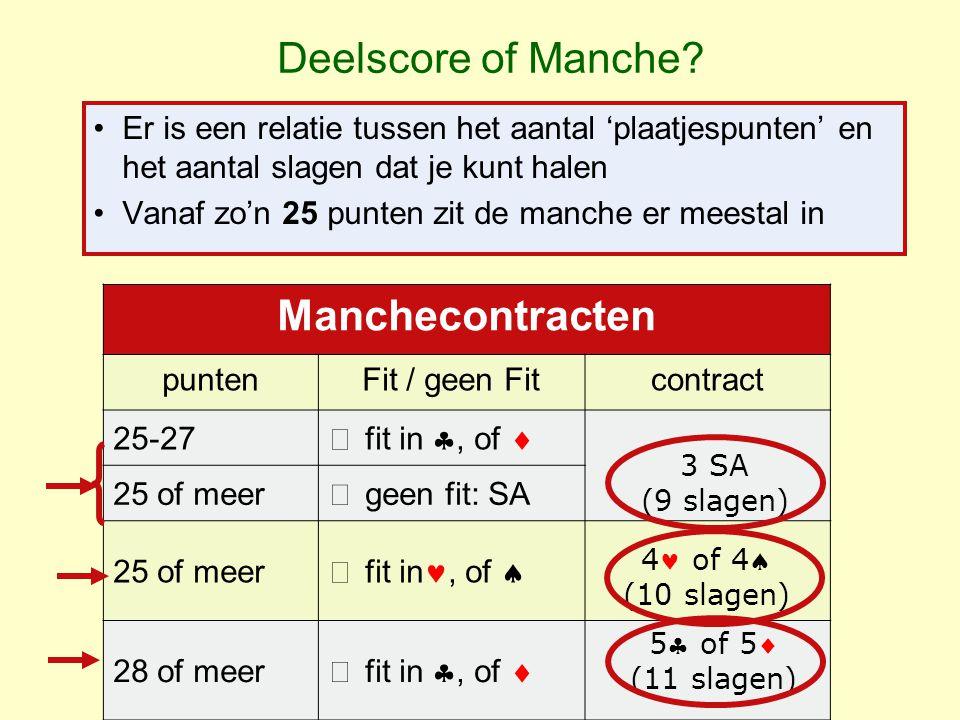 Deelscore of Manche.