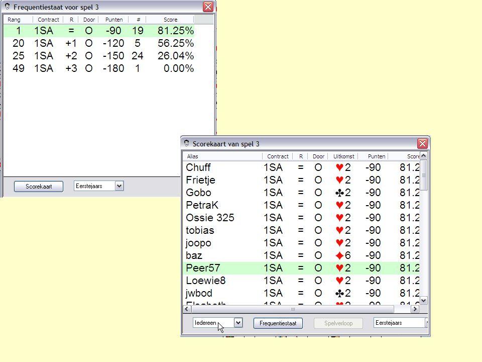 De 25 punten grens  AV76  HB98 84 HV7 ♦B10432 ♦86 ♣H3 ♣VB74  AV76  HB98 84 A97 ♦B10432 ♦86 ♣H3 ♣AVB7 Welke Fit.
