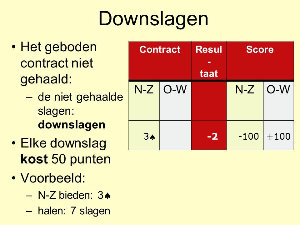 Downslagen Het geboden contract niet gehaald: –de niet gehaalde slagen: downslagen Elke downslag kost 50 punten Voorbeeld: –N-Z bieden: 3  –halen: 7 slagen ContractResul - taat Score N-ZO-WN-ZO-W 33 -2-100+100