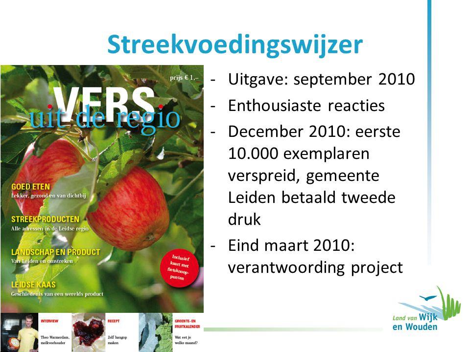 Streekvoedingswijzer -Uitgave: september 2010 -Enthousiaste reacties -December 2010: eerste 10.000 exemplaren verspreid, gemeente Leiden betaald tweed