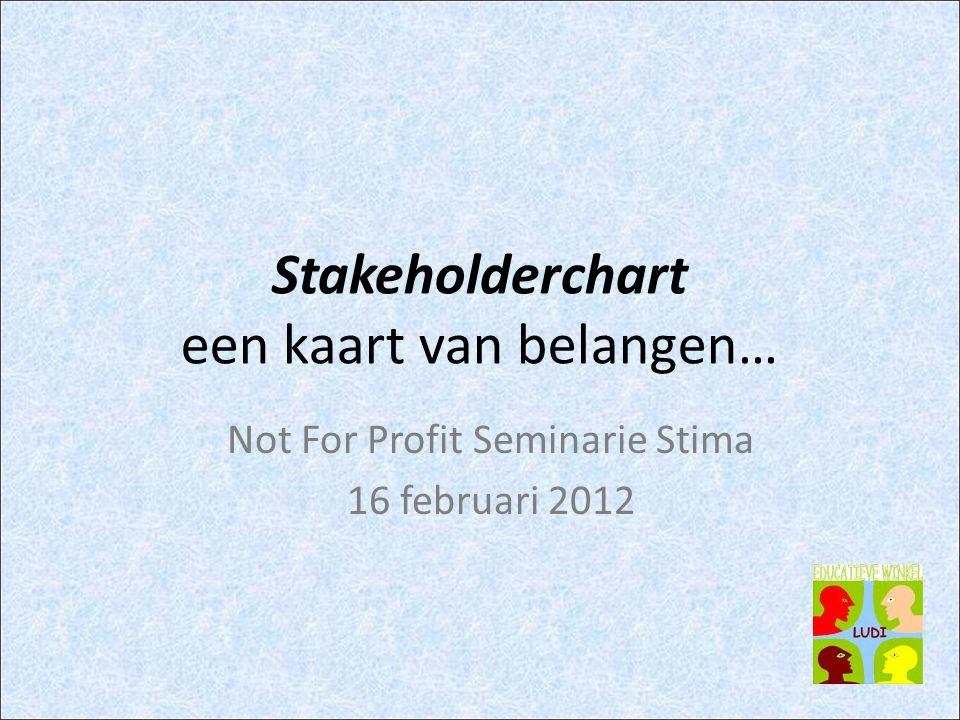 Stakeholderchart een kaart van belangen… Not For Profit Seminarie Stima 16 februari 2012