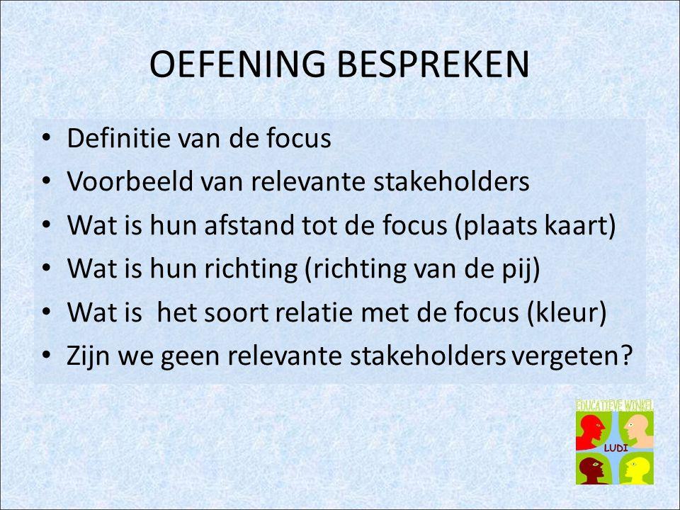 OEFENING BESPREKEN Definitie van de focus Voorbeeld van relevante stakeholders Wat is hun afstand tot de focus (plaats kaart) Wat is hun richting (ric