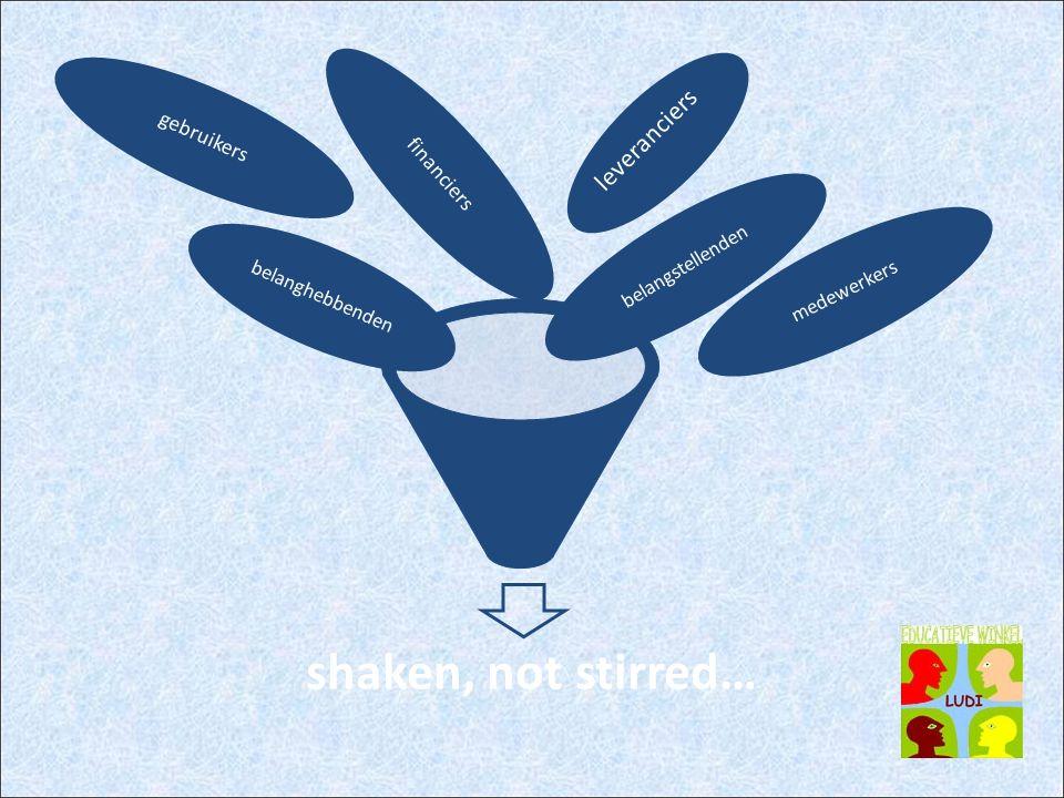 LUDI educatieve winkel Lucie Evers Tinkstraat 5 9000 Gent 0486 344 913 www.educatievewinkel.be http://eco-bitch.blogspot.com www.educatievewinkel.be http://eco-bitch.blogspot.com