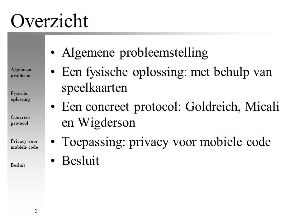 Algemeen probleem Fysische oplossing Concreet protocol Privacy voor mobiele code Besluit 2 Overzicht Algemene probleemstelling Een fysische oplossing: met behulp van speelkaarten Een concreet protocol: Goldreich, Micali en Wigderson Toepassing: privacy voor mobiele code Besluit