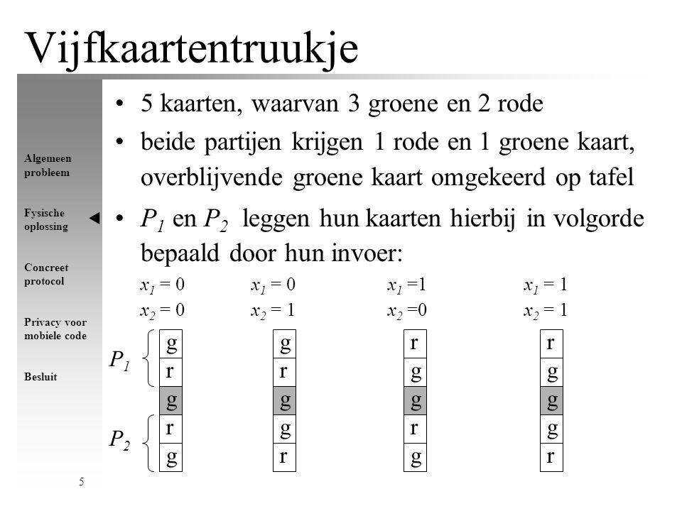 Algemeen probleem Fysische oplossing Concreet protocol Privacy voor mobiele code Besluit 5 Vijfkaartentruukje 5 kaarten, waarvan 3 groene en 2 rode beide partijen krijgen 1 rode en 1 groene kaart, overblijvende groene kaart omgekeerd op tafel P 1 en P 2 leggen hun kaarten hierbij in volgorde bepaald door hun invoer: x 1 = 0x 1 = 0x 1 =1x 1 = 1 x 2 = 0x 2 = 1x 2 =0x 2 = 1 g g r g r g g g r r g r g r g g r r g g P1P1 P2P2