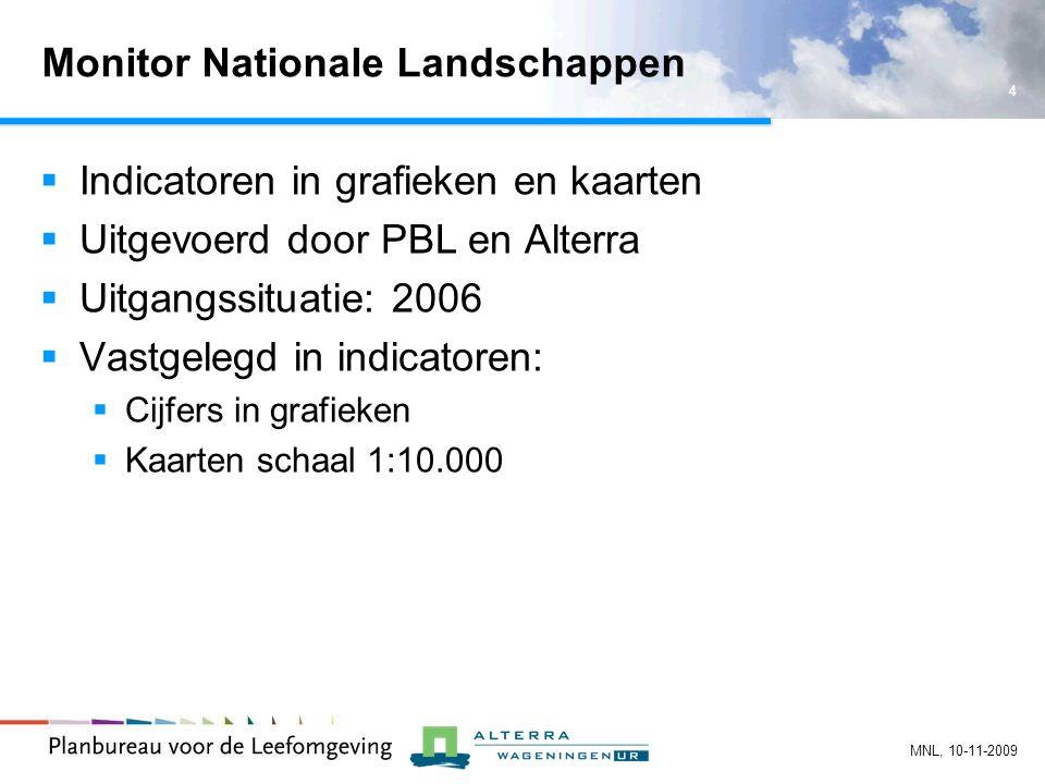 4 MNL, 10-11-2009 Monitor Nationale Landschappen  Indicatoren in grafieken en kaarten  Uitgevoerd door PBL en Alterra  Uitgangssituatie: 2006  Vastgelegd in indicatoren:  Cijfers in grafieken  Kaarten schaal 1:10.000