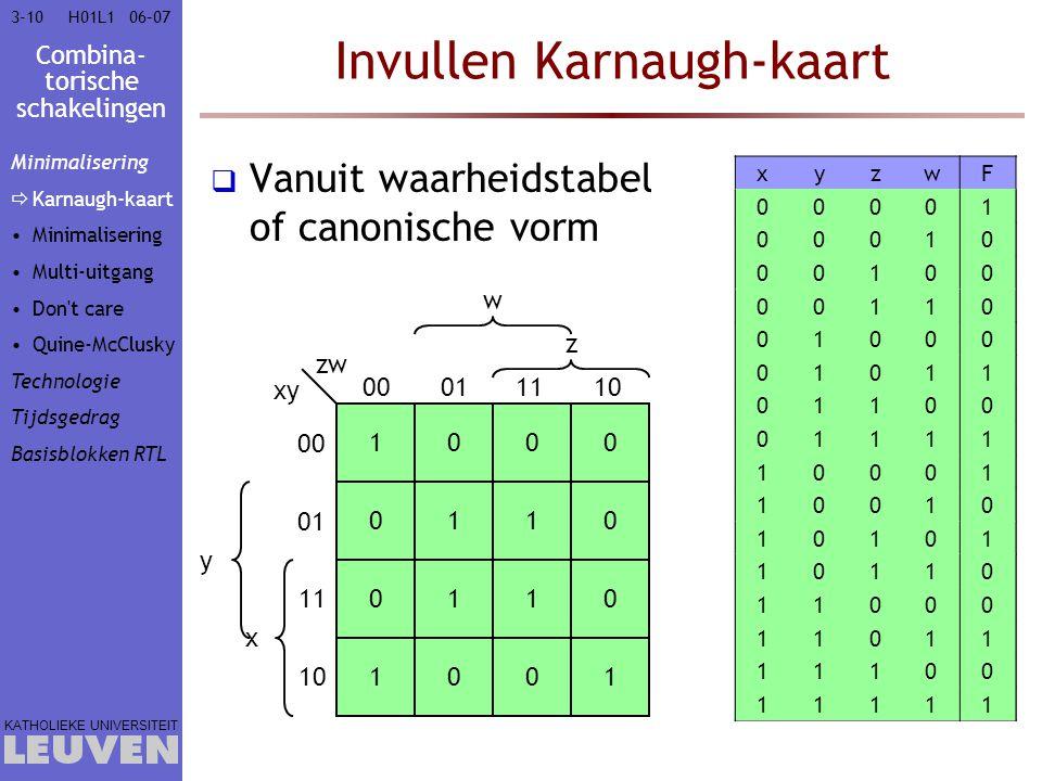 Combina- torische schakelingen KATHOLIEKE UNIVERSITEIT 3-1006–07H01L1 Invullen Karnaugh-kaart  Vanuit waarheidstabel of canonische vorm m0m0 m1m1 m4m