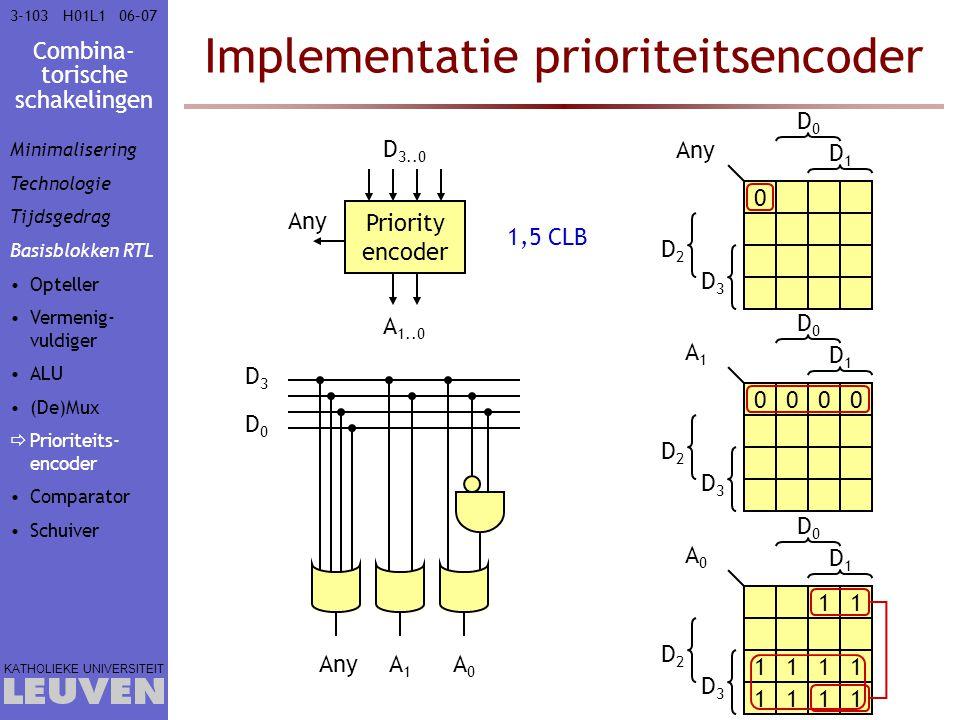 Combina- torische schakelingen KATHOLIEKE UNIVERSITEIT 3-10306–07H01L1 Implementatie prioriteitsencoder 0 D2D2 D3D3 D1D1 D0D0 Any 0000 D2D2 D3D3 D1D1