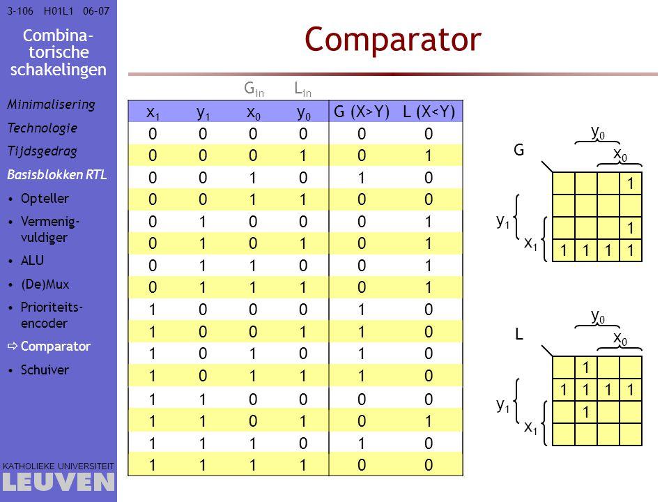 Combina- torische schakelingen KATHOLIEKE UNIVERSITEIT 3-10606–07H01L1 Comparator 1 1 1111 y1y1 x1x1 x0x0 y0y0 G 1 1111 1 y1y1 x1x1 x0x0 y0y0 L x1x1 y
