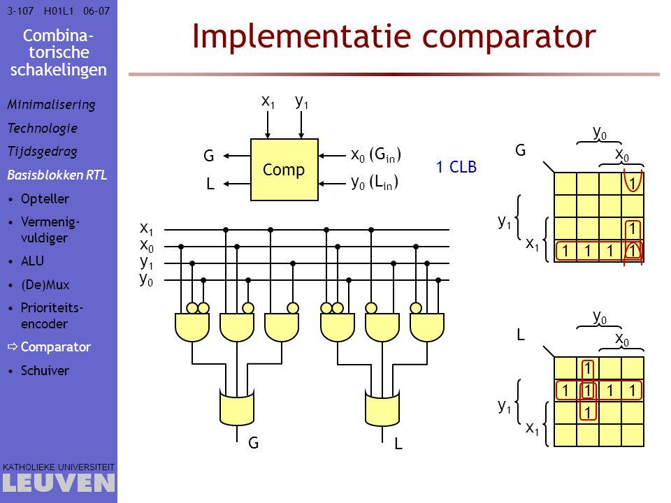 Combina- torische schakelingen KATHOLIEKE UNIVERSITEIT 3-10706–07H01L1 x1x1 x0x0 y1y1 y0y0 Implementatie comparator 1 1 1111 y1y1 x1x1 x0x0 y0y0 G 1 1