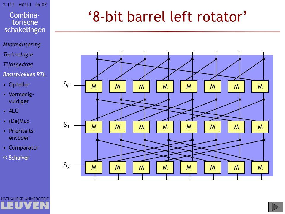 Combina- torische schakelingen KATHOLIEKE UNIVERSITEIT 3-11306–07H01L1 '8-bit barrel left rotator' MMMMMMMM MMMMMMMM MMMMMMMM S0S0 S1S1 S2S2 Minimalis