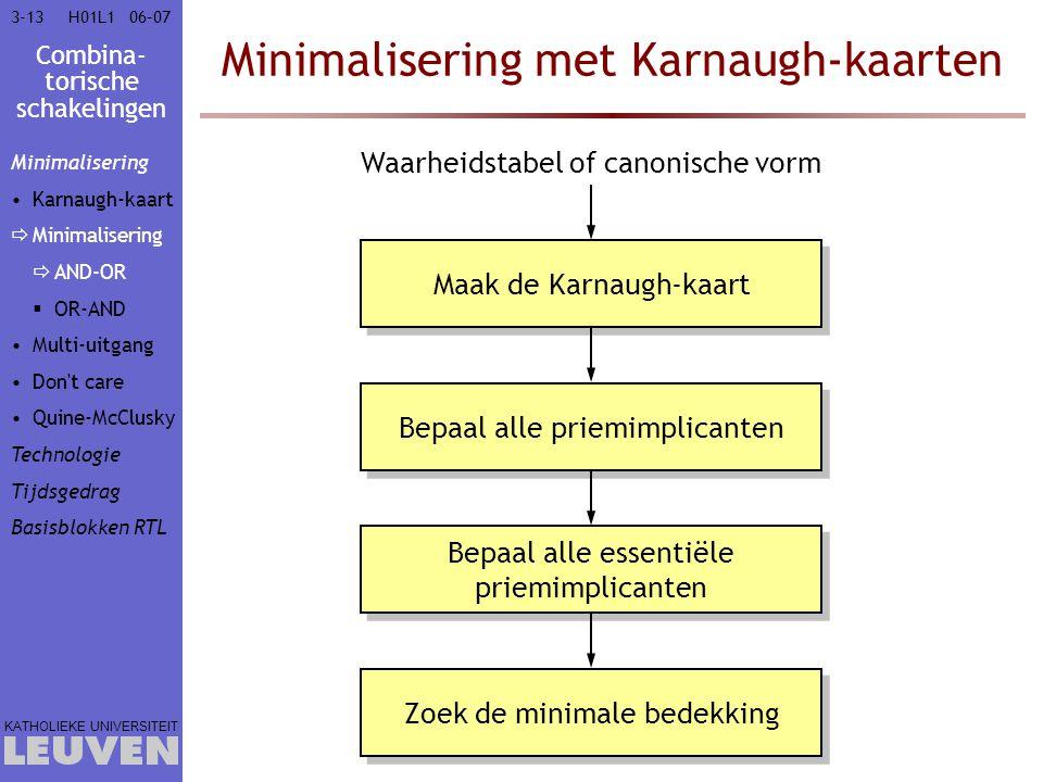 Combina- torische schakelingen KATHOLIEKE UNIVERSITEIT 3-1306–07H01L1 Minimalisering met Karnaugh-kaarten Waarheidstabel of canonische vorm Maak de Ka