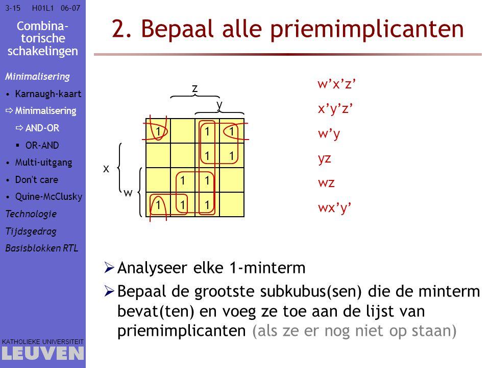Combina- torische schakelingen KATHOLIEKE UNIVERSITEIT 3-1506–07H01L1 2. Bepaal alle priemimplicanten 111 11 11 111 w x y z  Analyseer elke 1-minterm