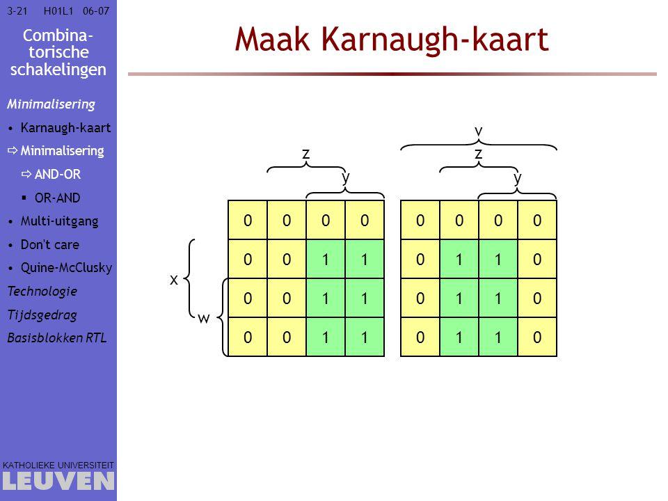 Combina- torische schakelingen KATHOLIEKE UNIVERSITEIT 3-2106–07H01L1 Maak Karnaugh-kaart 0000 0011 0011 0011 0000 0110 0110 0110 w x y zz v y Minimal