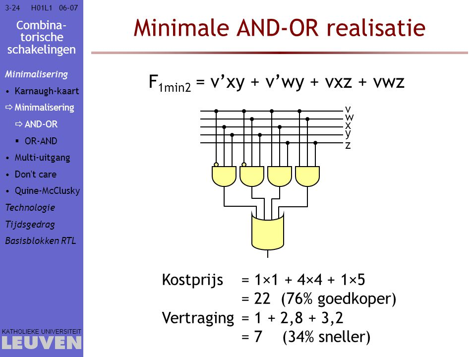 Combina- torische schakelingen KATHOLIEKE UNIVERSITEIT 3-2406–07H01L1 Minimale AND-OR realisatie F 1min2 = v'xy + v'wy + vxz + vwz Kostprijs= 1×1 + 4×
