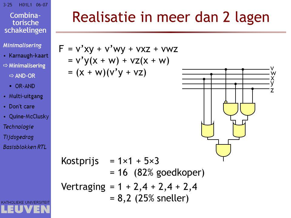 Combina- torische schakelingen KATHOLIEKE UNIVERSITEIT 3-2506–07H01L1 Realisatie in meer dan 2 lagen F= v'xy + v'wy + vxz + vwz = v'y(x + w) + vz(x +