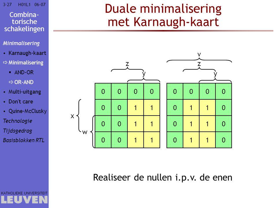 Combina- torische schakelingen KATHOLIEKE UNIVERSITEIT 3-2706–07H01L1 Duale minimalisering met Karnaugh-kaart 0000 0011 0011 0011 0000 0110 0110 0110