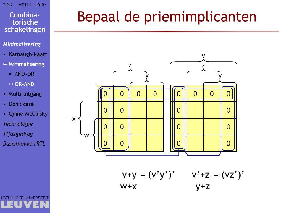 Combina- torische schakelingen KATHOLIEKE UNIVERSITEIT 3-2806–07H01L1 Bepaal de priemimplicanten 0000 00 00 00 0000 00 00 00 w x y zz v y v+y w+x v'+z