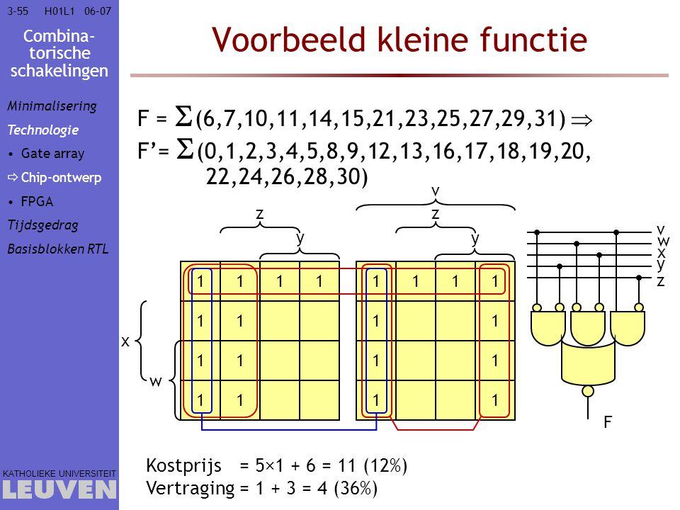 Combina- torische schakelingen KATHOLIEKE UNIVERSITEIT 3-5506–07H01L1 Voorbeeld kleine functie F =  (6,7,10,11,14,15,21,23,25,27,29,31)  F'=  (0,1,