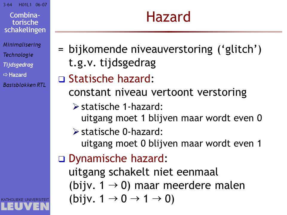 Combina- torische schakelingen KATHOLIEKE UNIVERSITEIT 3-6406–07H01L1 Hazard =bijkomende niveauverstoring ('glitch') t.g.v. tijdsgedrag  Statische ha