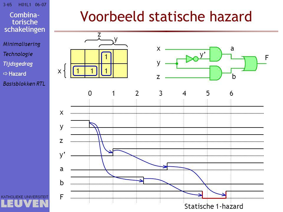 Combina- torische schakelingen KATHOLIEKE UNIVERSITEIT 3-6506–07H01L1 Voorbeeld statische hazard 1 111 x y z x y y' z a b F 0123456 Statische 1-hazard