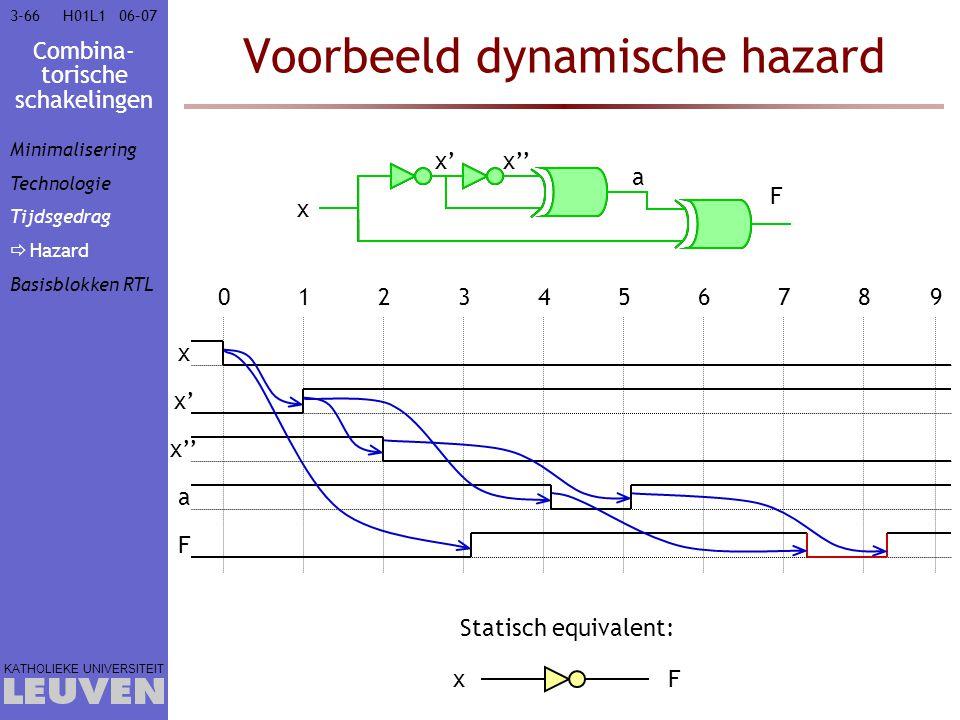 Combina- torische schakelingen KATHOLIEKE UNIVERSITEIT 3-6606–07H01L1 Voorbeeld dynamische hazard Statisch equivalent: xF x'' 0123456789 x x' a F x''