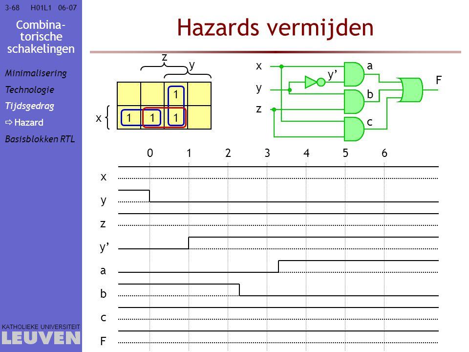 Combina- torische schakelingen KATHOLIEKE UNIVERSITEIT 3-6806–07H01L1 Hazards vermijden 1 111 x y z x y y' z a b F 0123456 c x y z a b F c Minimaliser