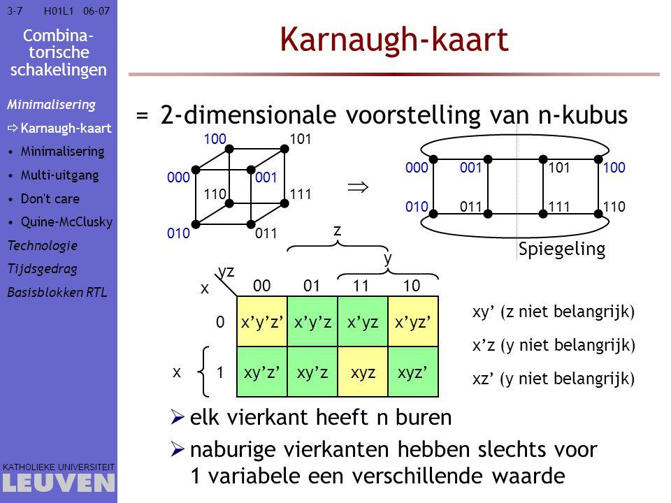 Combina- torische schakelingen KATHOLIEKE UNIVERSITEIT 3-2806–07H01L1 Bepaal de priemimplicanten 0000 00 00 00 0000 00 00 00 w x y zz v y v+y w+x v'+z y+z = (v'y')'= (vz')' Minimalisering Karnaugh-kaart  Minimalisering  AND-OR  OR-AND Multi-uitgang Don t care Quine-McClusky Technologie Tijdsgedrag Basisblokken RTL