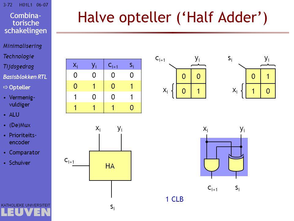 Combina- torische schakelingen KATHOLIEKE UNIVERSITEIT 3-7206–07H01L1 Halve opteller ('Half Adder') 00 01 xixi yiyi c i+1 01 10 xixi yiyi sisi HA xixi