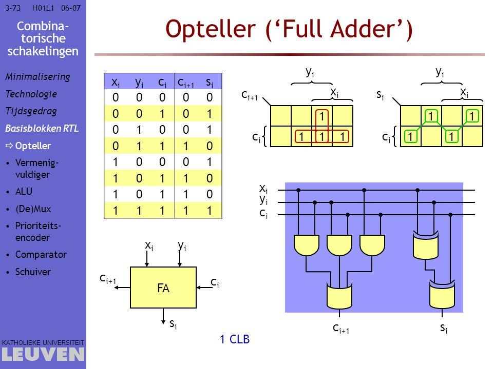 Combina- torische schakelingen KATHOLIEKE UNIVERSITEIT 3-7306–07H01L1 Opteller ('Full Adder') 1 CLB xixi yiyi cici c i+1 sisi 00000 00101 01001 01110