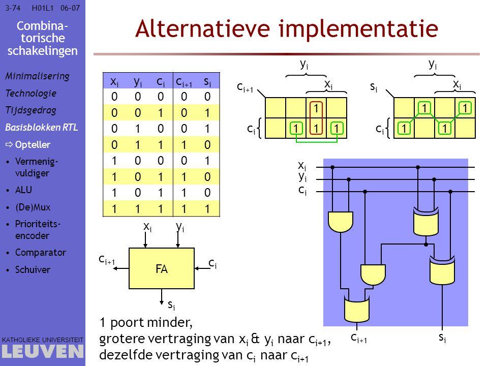 Combina- torische schakelingen KATHOLIEKE UNIVERSITEIT 3-7406–07H01L1 Alternatieve implementatie 1 poort minder, grotere vertraging van x i & y i naar