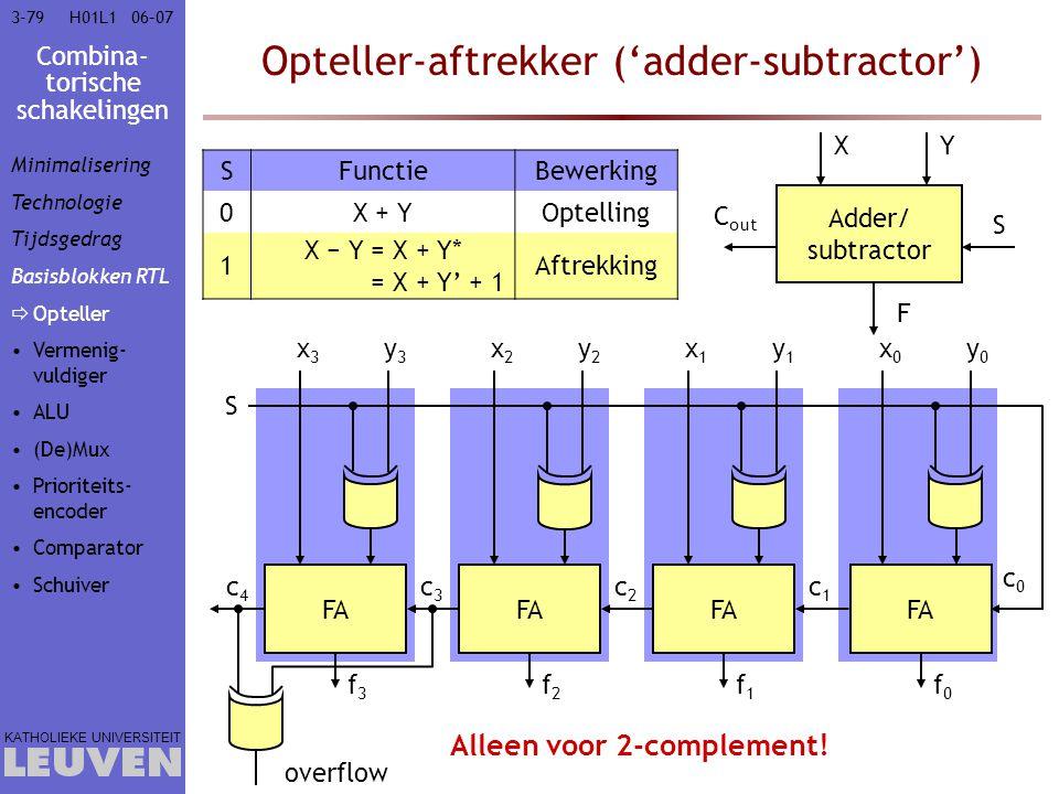 Combina- torische schakelingen KATHOLIEKE UNIVERSITEIT 3-7906–07H01L1 Opteller-aftrekker ('adder-subtractor') Adder/ subtractor XY F S C out Alleen vo