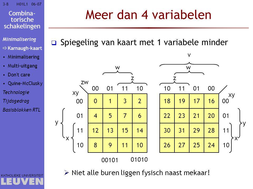 Combina- torische schakelingen KATHOLIEKE UNIVERSITEIT 3-5906–07H01L1 AOI/OAI gebruiken (2 e poging) 4.Vervang 2 poorten op kritisch pad door OAI 5.Vervang 2 poorten buiten kritisch pad door een component uit de bibliotheek Kostprijs = 7 (50%) Vertraging = 3,6 (50%) y z w F Kostprijs = 10 (71%) Vertraging = 5,6 (78%) y z w F Minimalisering Technologie Gate array  Chip-ontwerp FPGA Tijdsgedrag Basisblokken RTL