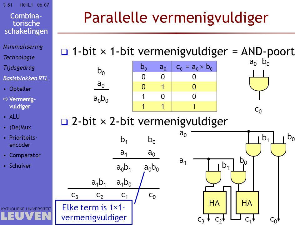 Combina- torische schakelingen KATHOLIEKE UNIVERSITEIT 3-8106–07H01L1 Parallelle vermenigvuldiger  1-bit × 1-bit vermenigvuldiger  2-bit × 2-bit ver