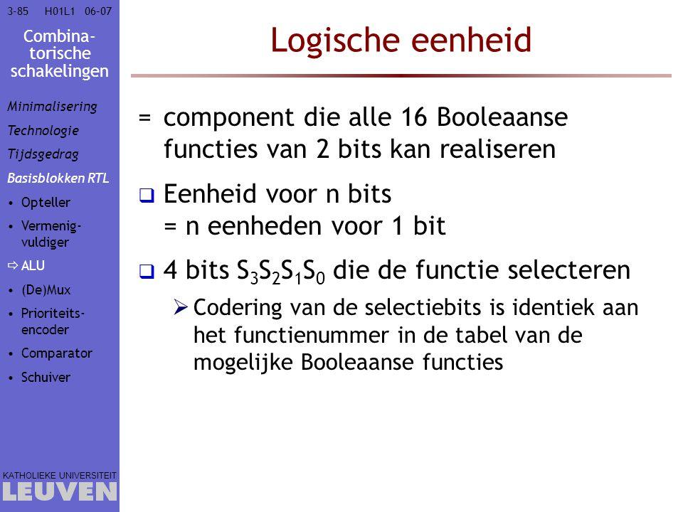 Combina- torische schakelingen KATHOLIEKE UNIVERSITEIT 3-8506–07H01L1 Logische eenheid =component die alle 16 Booleaanse functies van 2 bits kan reali
