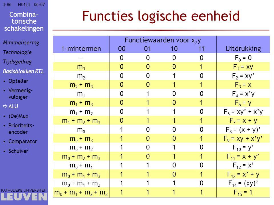 Combina- torische schakelingen KATHOLIEKE UNIVERSITEIT 3-8606–07H01L1 Functies logische eenheid Functiewaarden voor x,y 1-mintermen00011011Uitdrukking